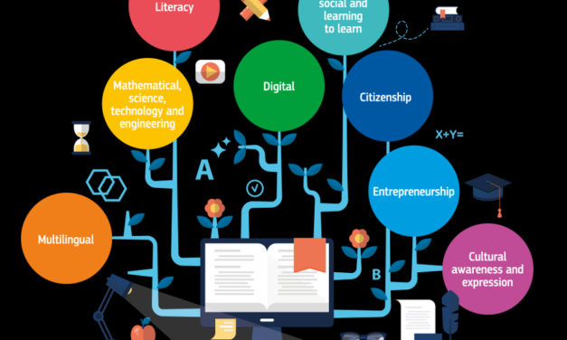 EU Council: Key competences for lifelong learning (2018)