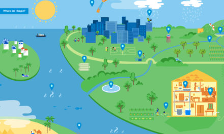 Play and learn about Non Conventional Water Resources (NCWRs)
