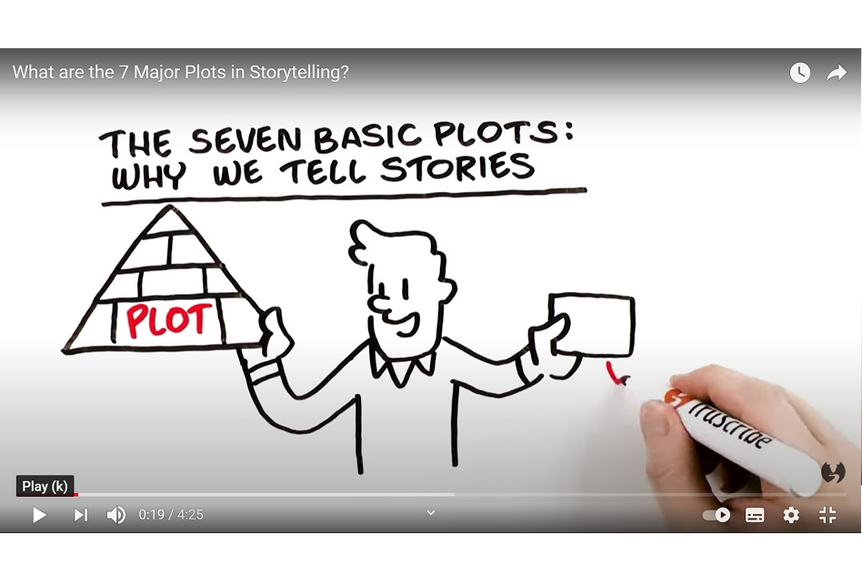The 7 basic plots why we tell stories
