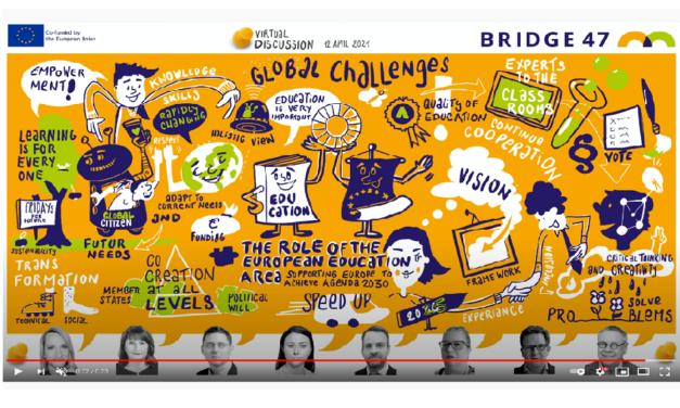 European Education Area in Supporting Agenda 2030